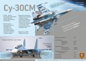 Вторая пара боевых самолетов Су-30 СМ прибыла в Беларусь